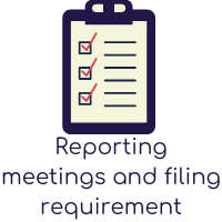 Reporting Meetings